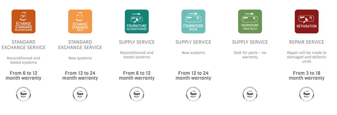 Services_SEI_EN